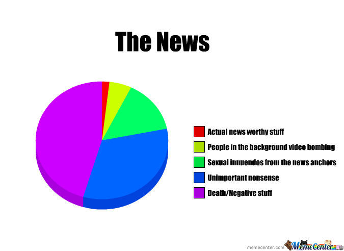The News In A Nutshell