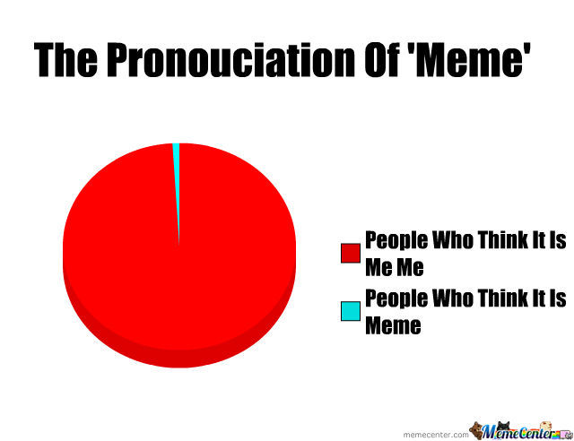The Pronunciation Of Meme