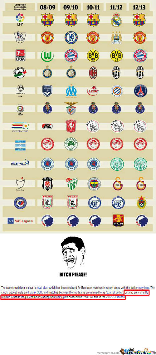 The Real Football!