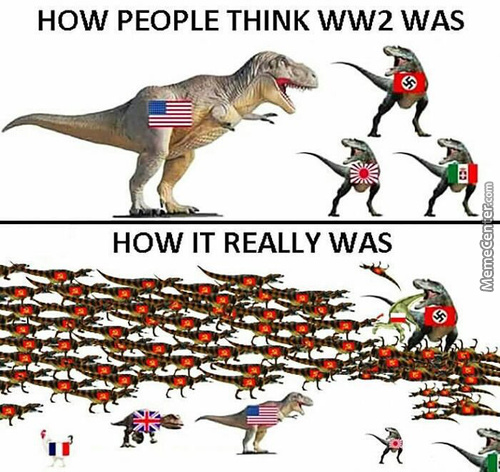 The Soviets Killed 6X More Nazis Than The Rest Of The Allies Combined