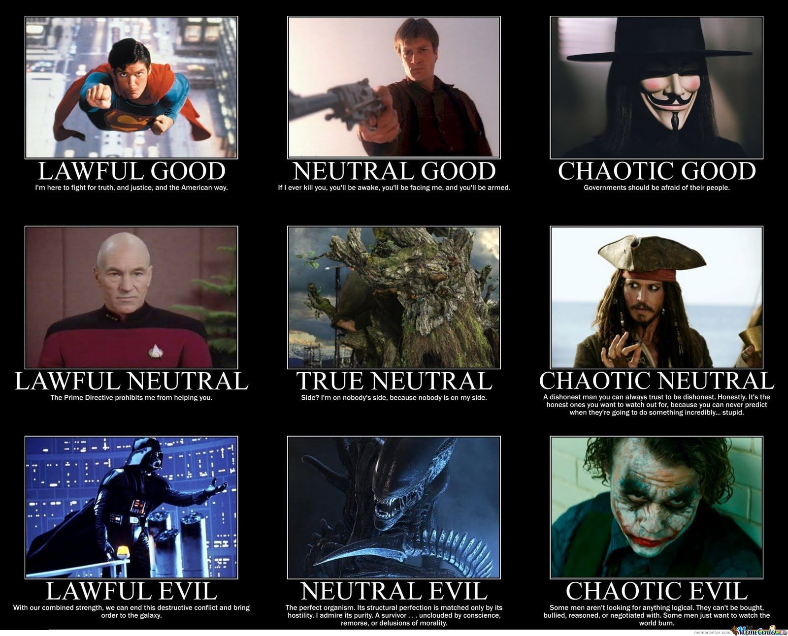 The Spectrum Of Good And Evil