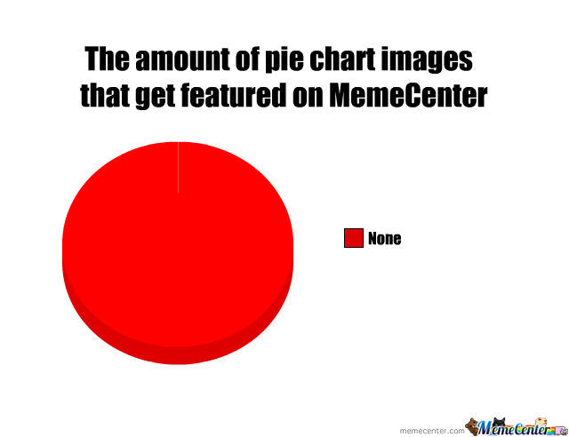 The Truth About Pie Charts!