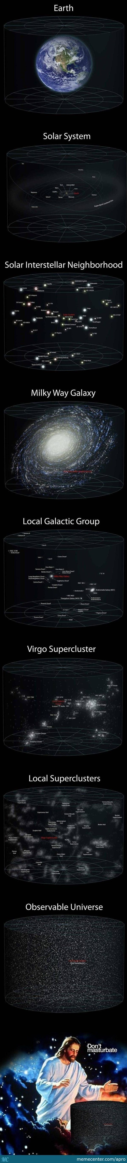 The Universe – Putting Things Into Perspective