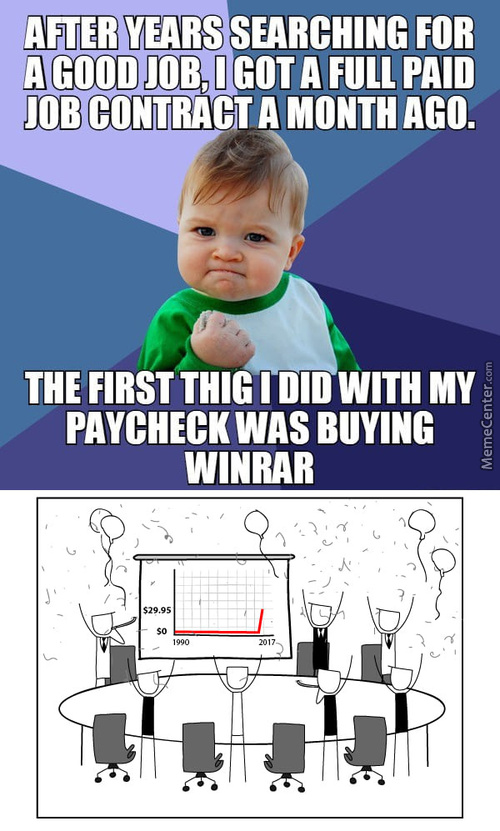 There's A Party In The Winrar Headquarters