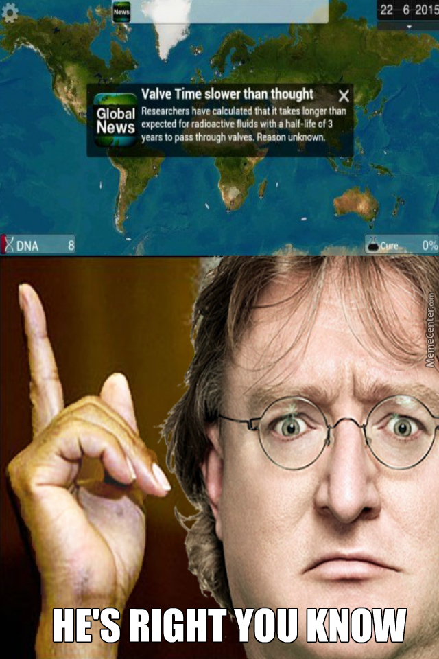 There Is No 3 In Valve Time (Credits To Shimon.trabelsi.7 For Helping With The Bottom Image)