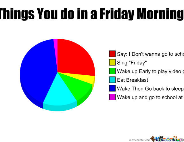 things you do in a friday morning by derpburpherp meme center