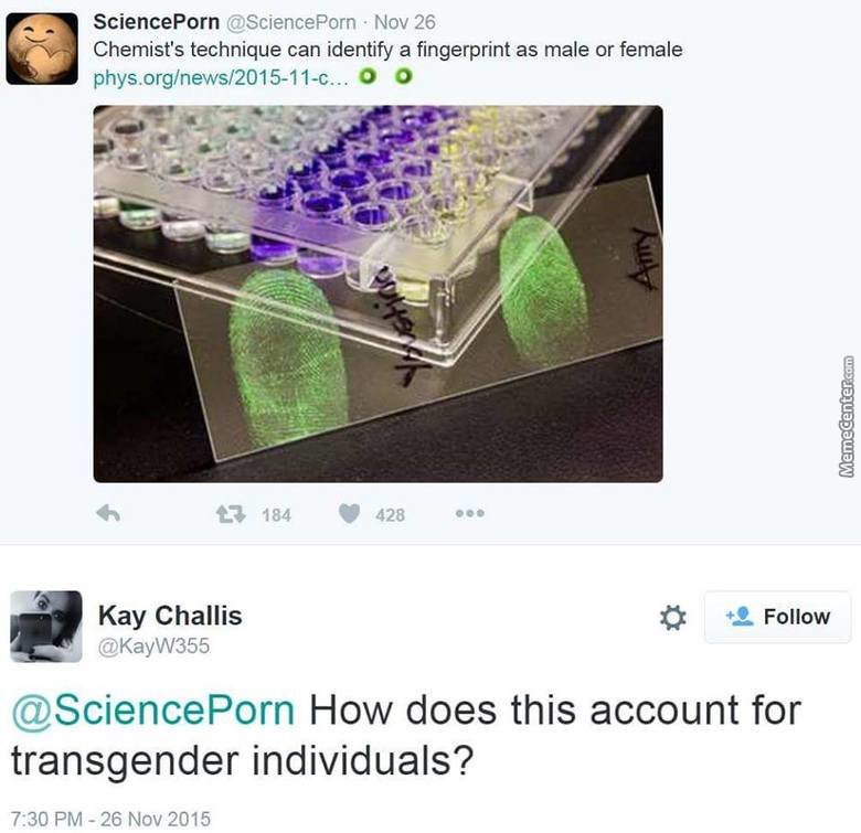 This Just In, Spike In Trans Getting Acid Dipped Fingertips