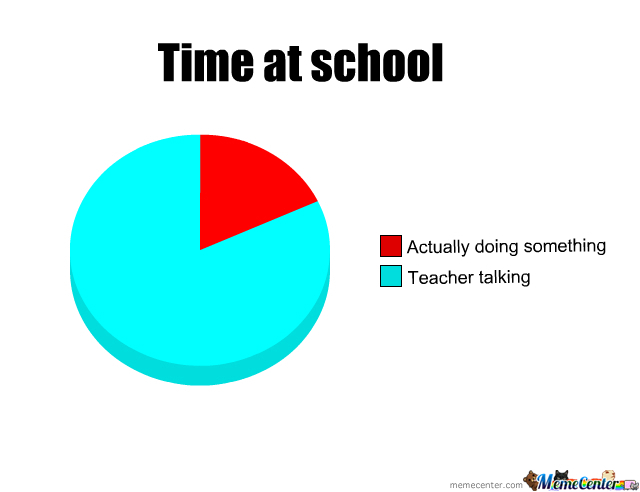 Time At School