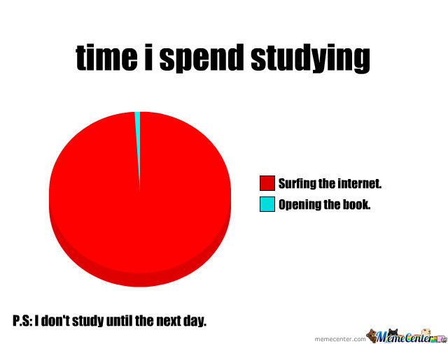Time I Spend Studying