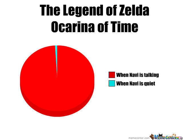 30 The Legend of Zelda  Ocarina of Time memes