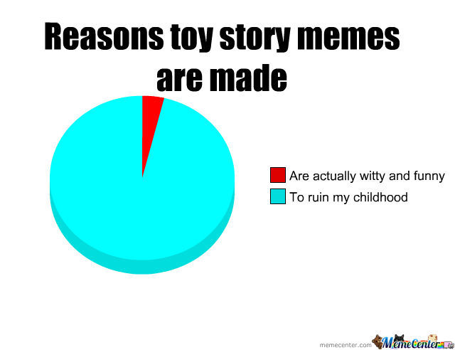 Toy Story Memes By Ktred Meme Center