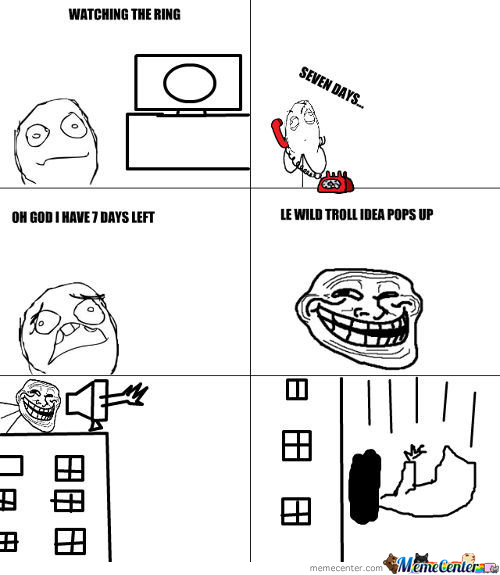 Troll The Ring