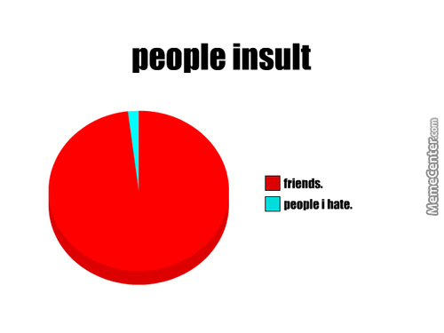 True Insults Problems