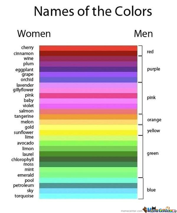 Names of the Colors for Men & Women