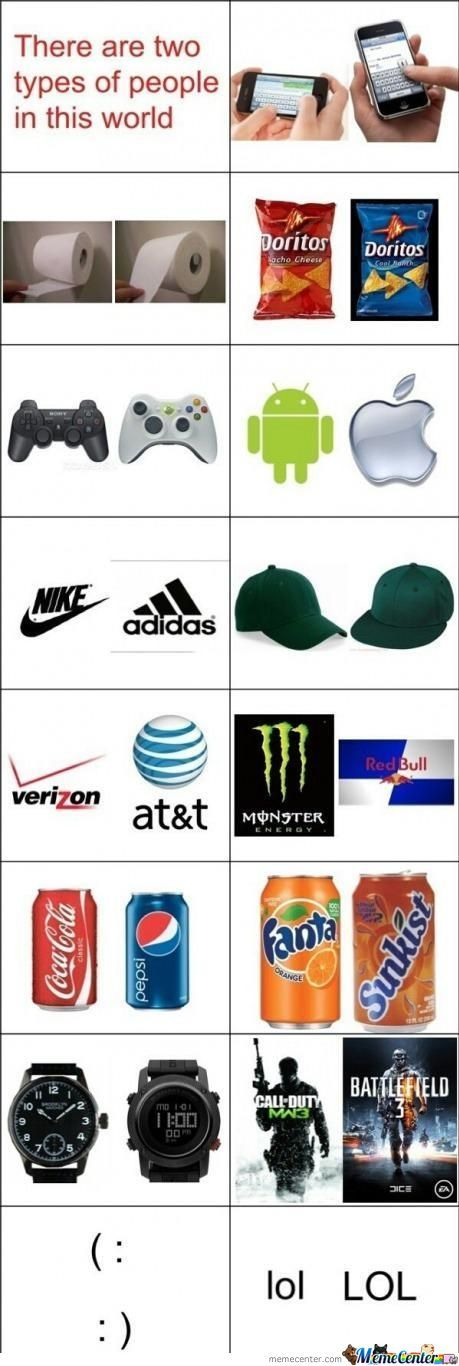 Types Of People In The World