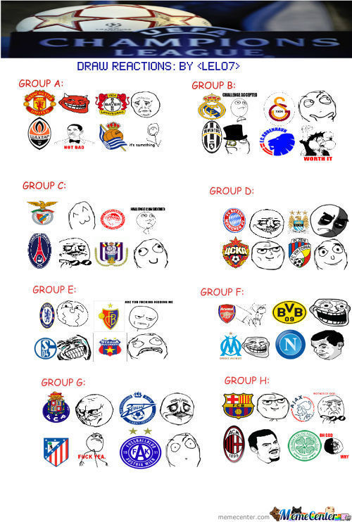 Uefa Champions League Draw Reactions!!!