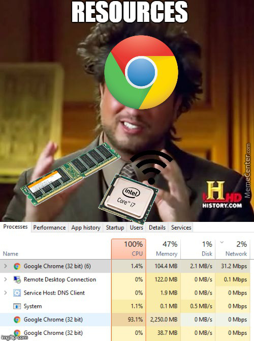 Use Chrome They Said. It's Efficient, They Said.