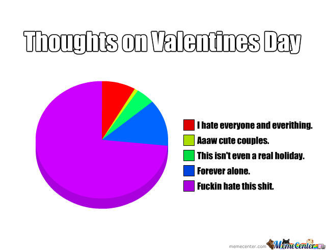 valentines day is forever alone day for me_o_1122636 valentines day is forever alone day for me by lovelylv meme center