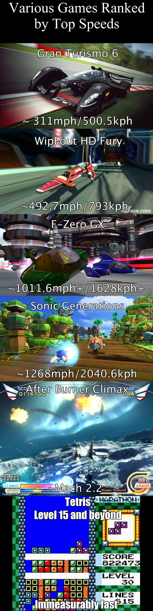 Various Games Ranked By Top Speed