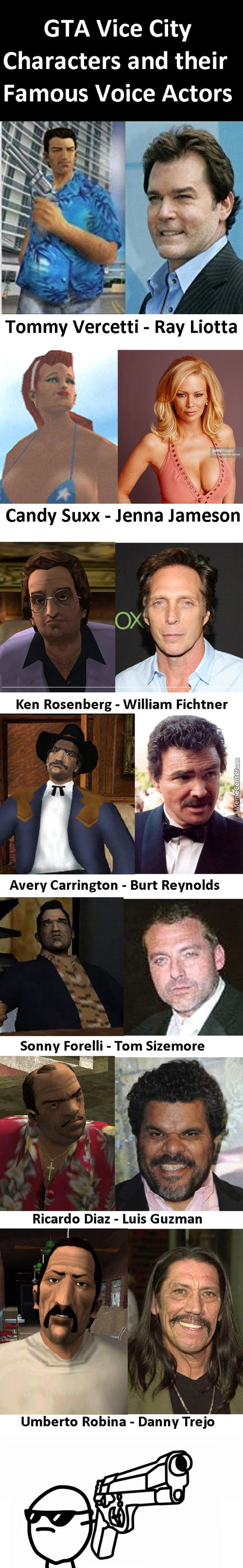 Vice City Voice Actors