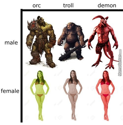 Video Game Characters/enemies Male Vs Female