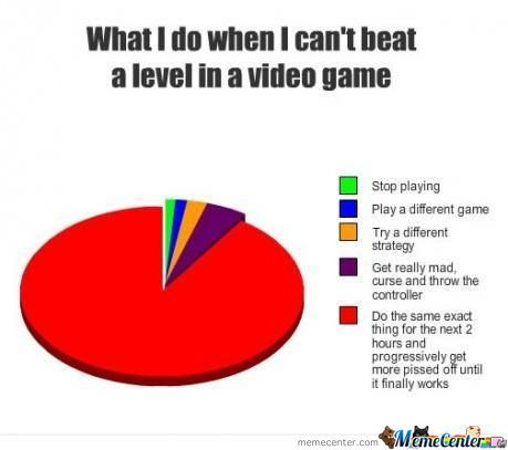 Video Games And Me