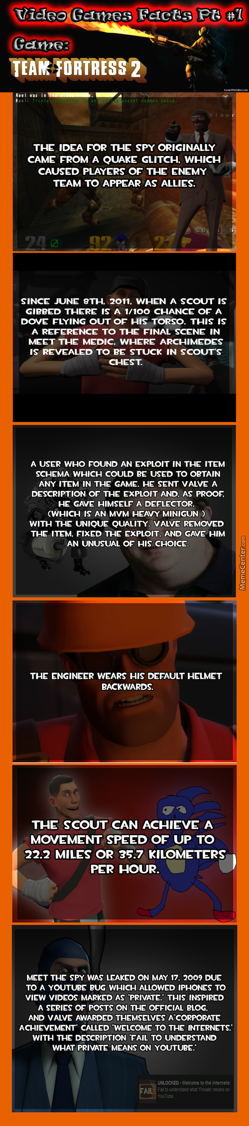 Video Games Facts Part 1, Game Tf2