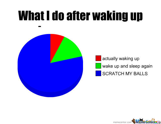 Funny Meme For Waking Up : Waking up by clash meme center