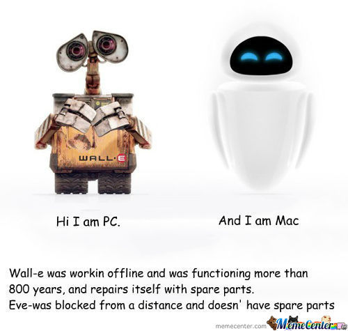 Wall-E And Eve Fact