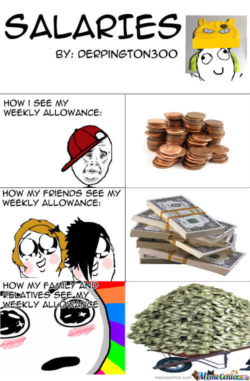 Weekly Allowancce