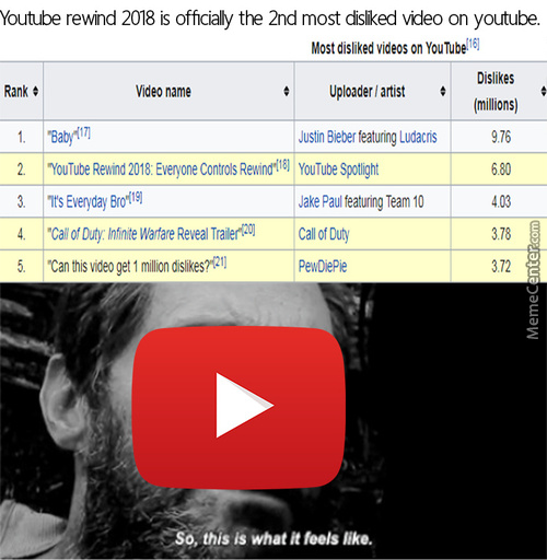 Well Done Youtube, We Hate You More Than Ever Now