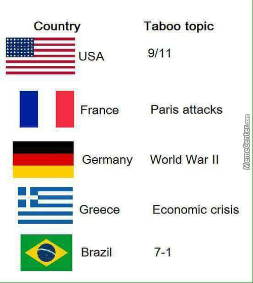 What Countries Can't Believe