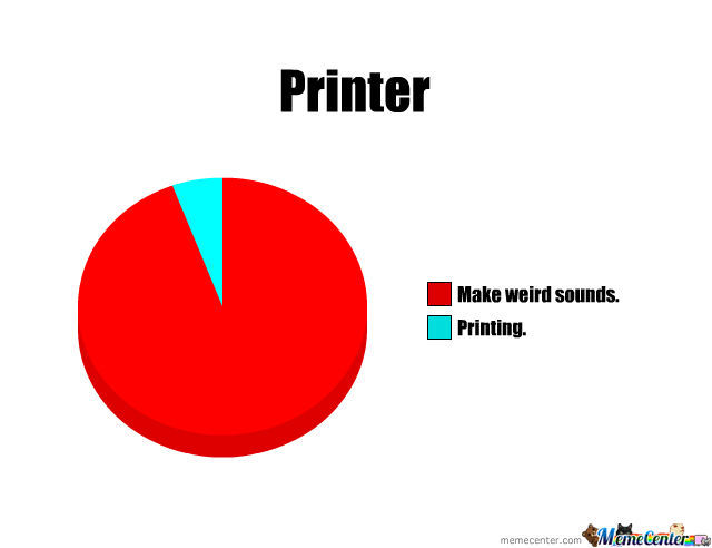 What Does Printer Do