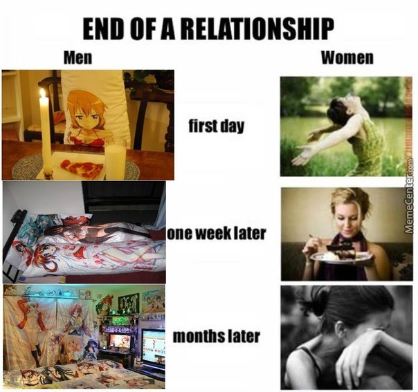 What men do after a break up