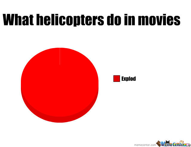 What Helicopters Do In Movie
