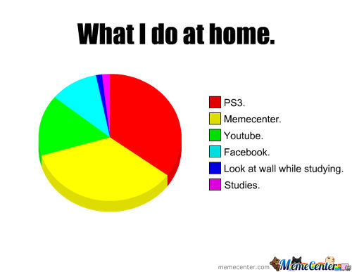 What I Do At Home