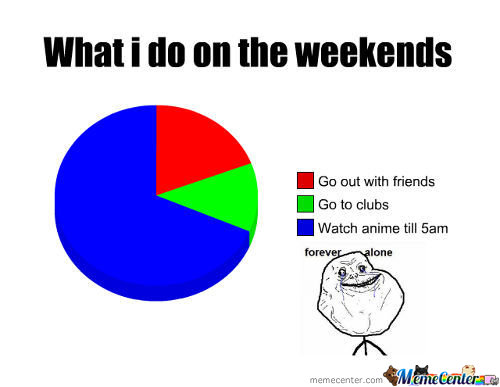 What I Do On The Weekends