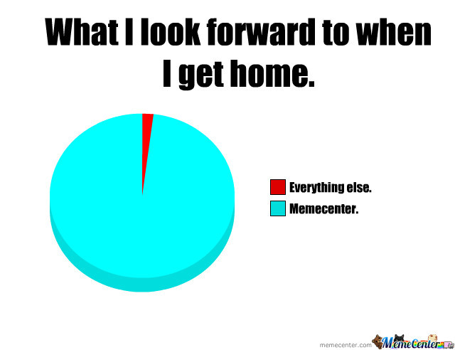what i look forward to when i get home_o_1516963 what i look forward to when i get home by annaspanner meme center,Get Home Meme