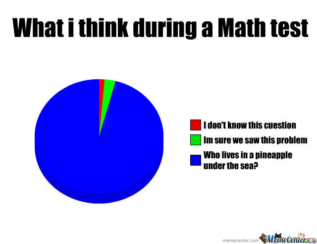 What I Think During A Math Test