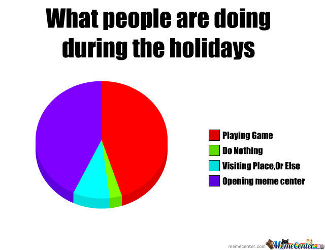 What People Are Doing During The Holiday