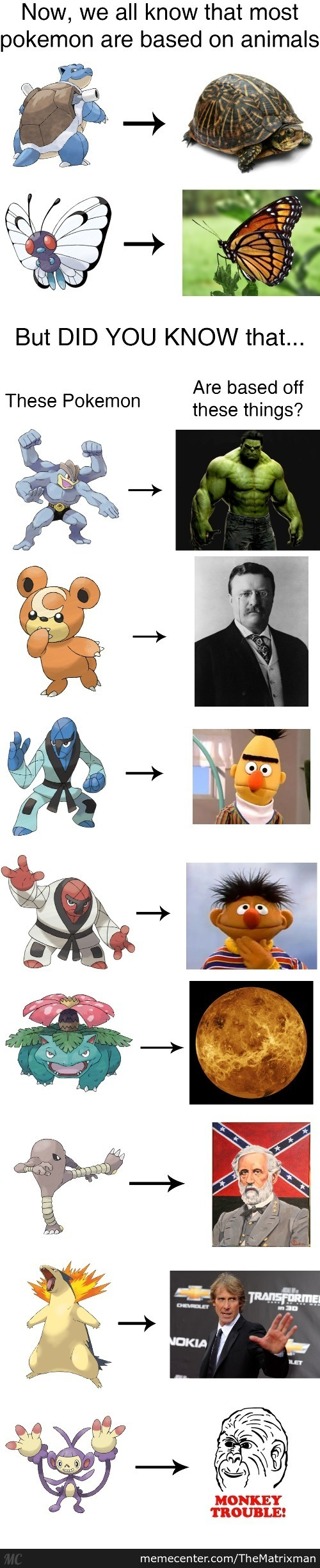 What Some Pokémon Are Based Off Of.