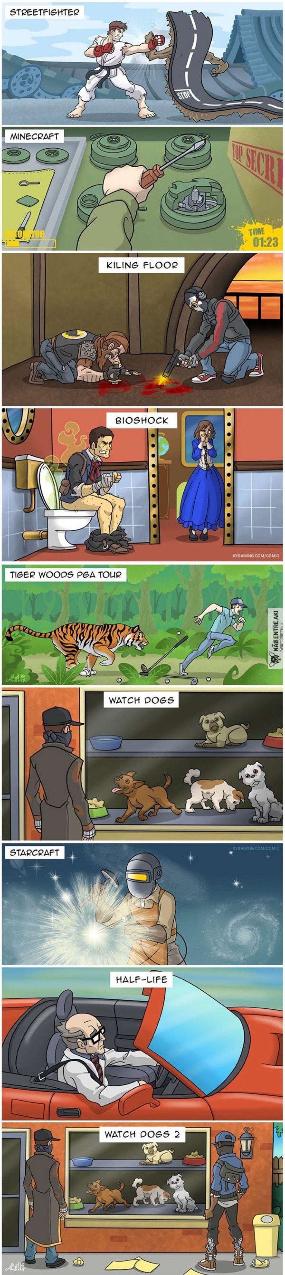 What Videogames Tell Us In Reality
