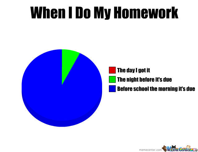 Why should i do my homework