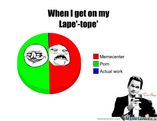 When I Get On My Lape'-Tope'