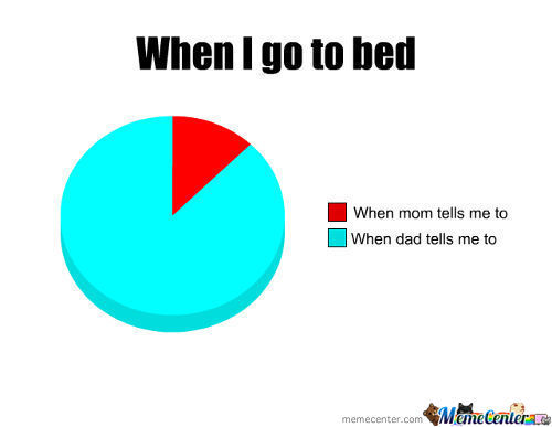 When I Hurry To Bed
