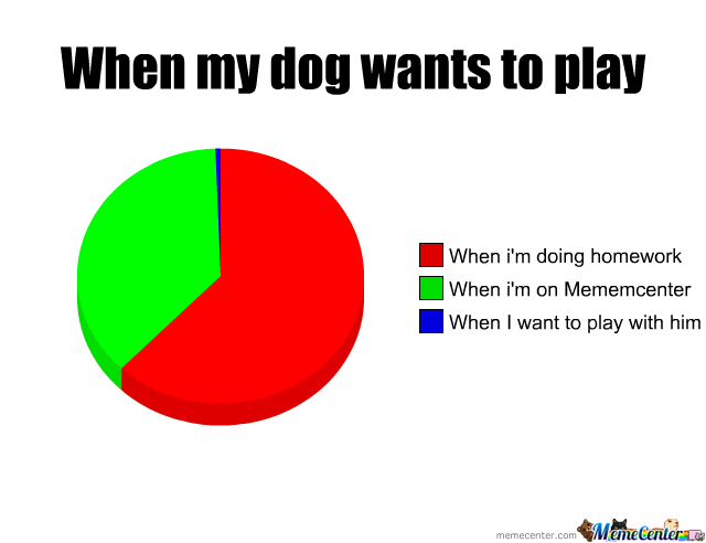 When My Doing Wants To Play