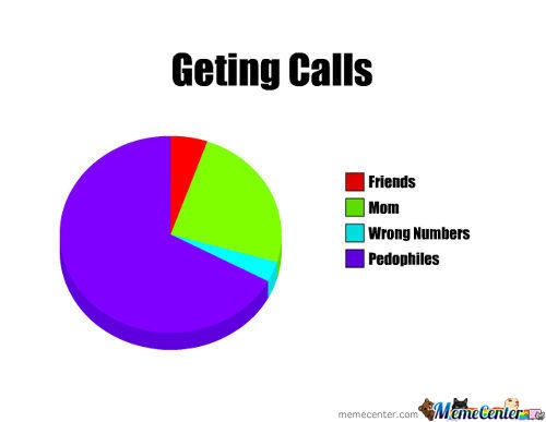 When People Call