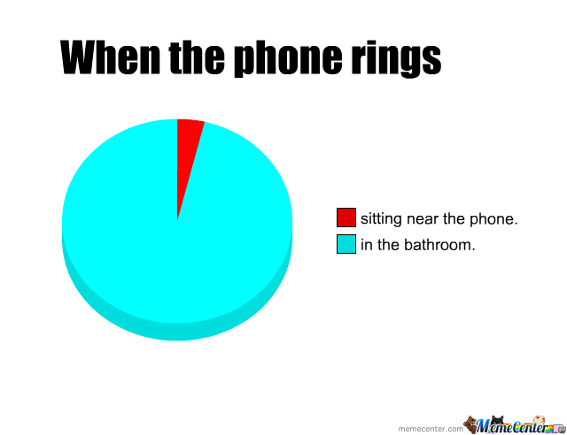 When The Phone Rings