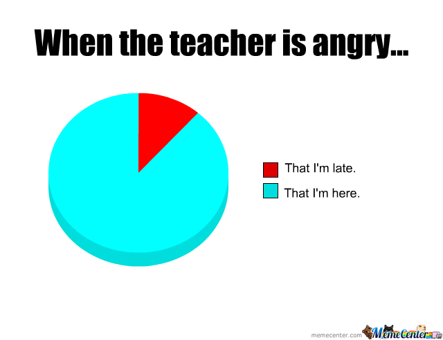 When The Teacher Is Angry Because...