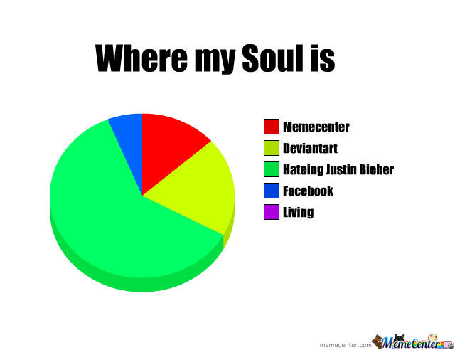 Where My Soul Is